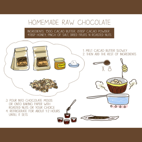 01122014_rawchocolate3